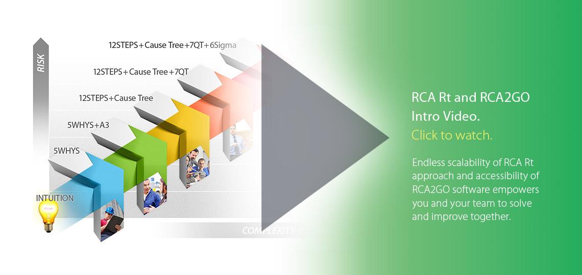 RCA2GO | RCA2GO